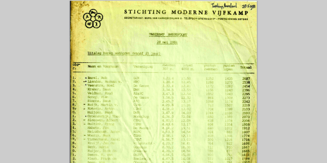 Oude triatlonuitslag