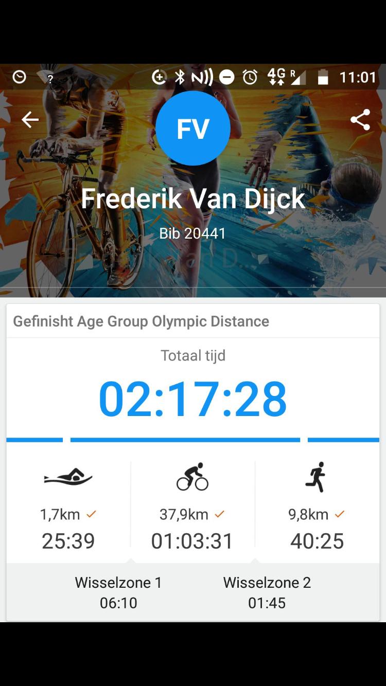 Rotterdam Frederik Van Dijck result